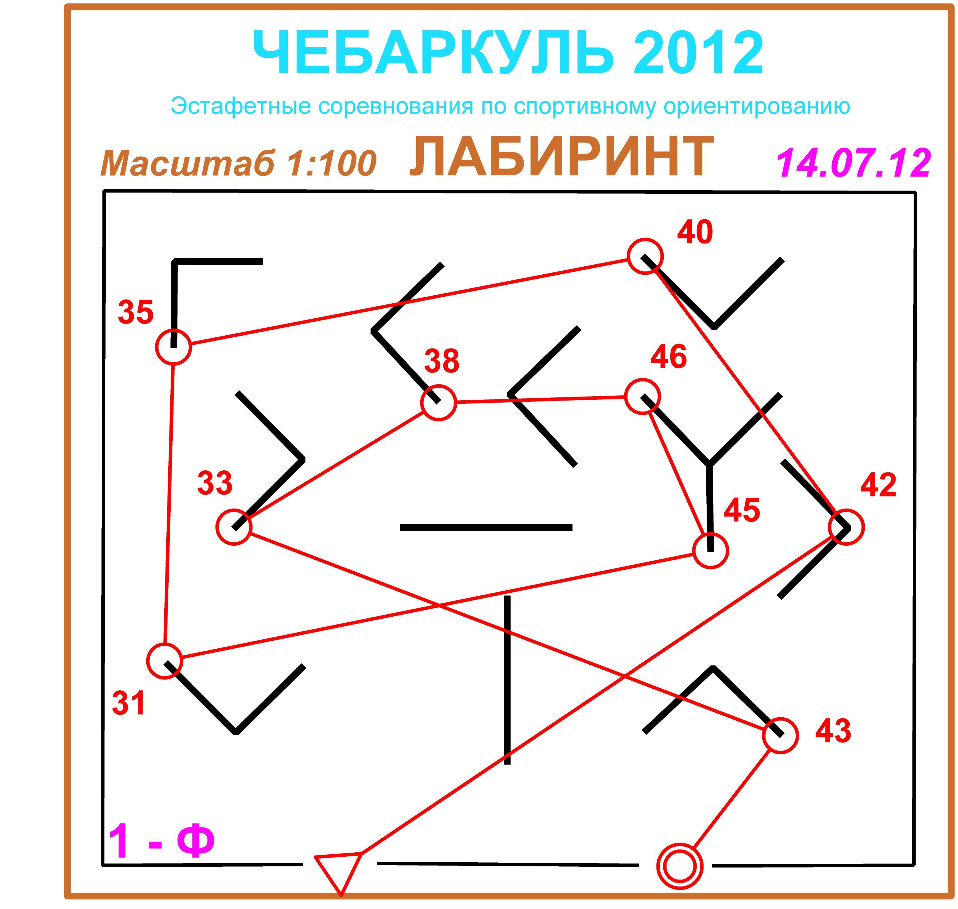 Ориентирование в помещении схемы сложных карт